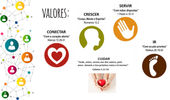 Valores do grupo